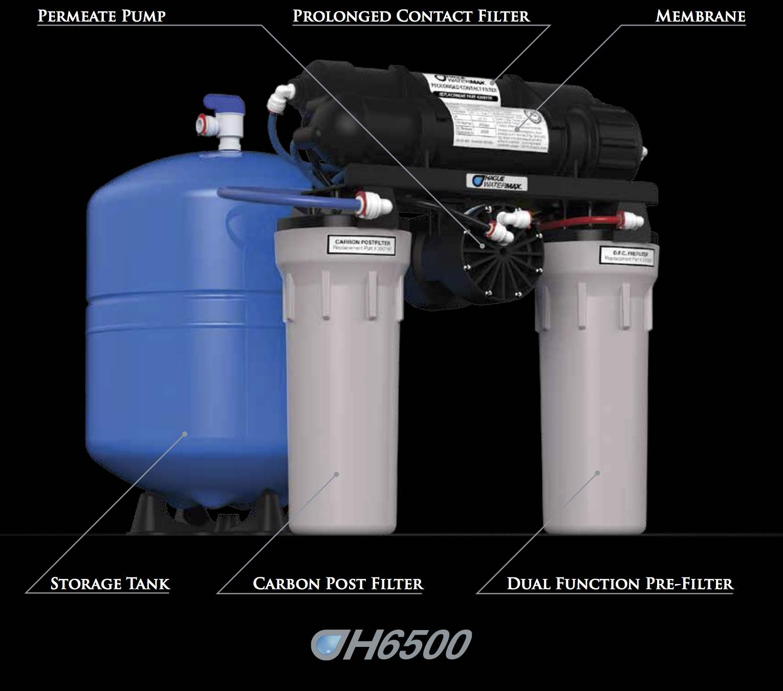 Hague reverse osmosis configuration